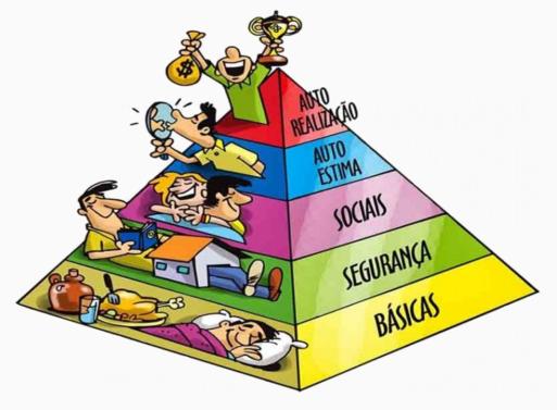 piramide maslow